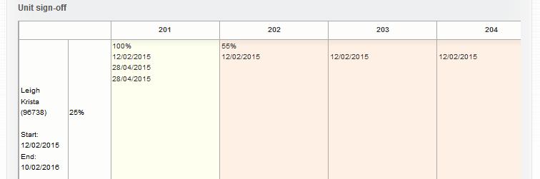VQmanager eportfolio unit status