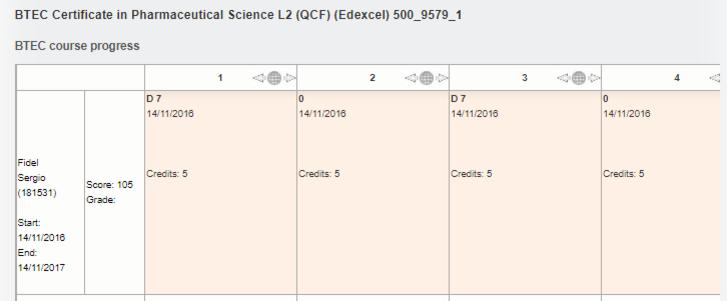 BTEC course progress