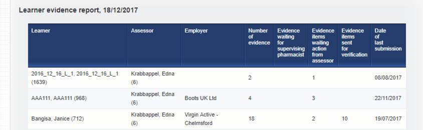 VQmanager eportfolio learner evidence log