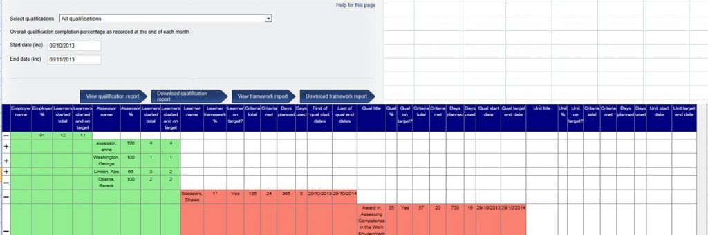 framework tracker